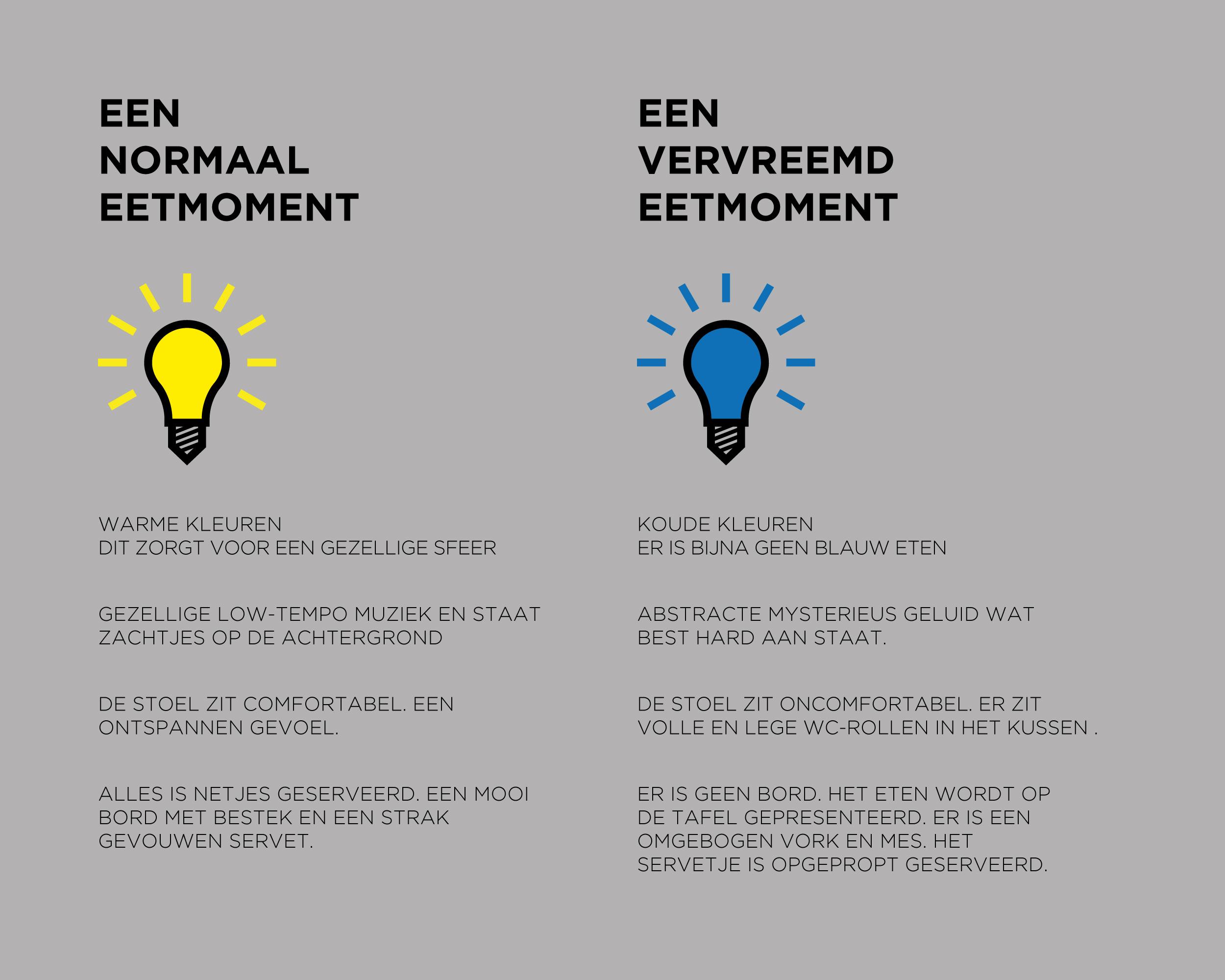 een-vervreem_eetmoment_infographic